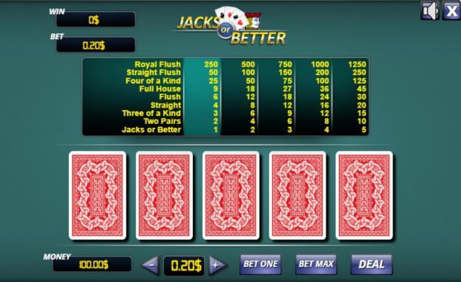 Gambling online video city of commerce casino
