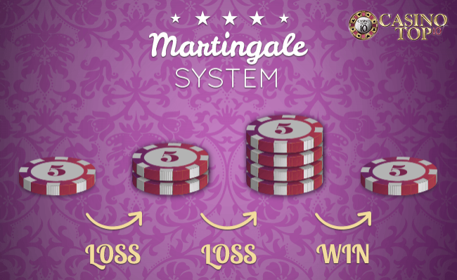 how to win at roulette martingale