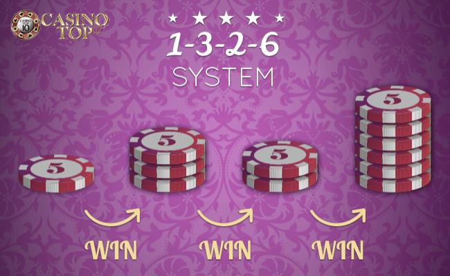 Winstar roulette